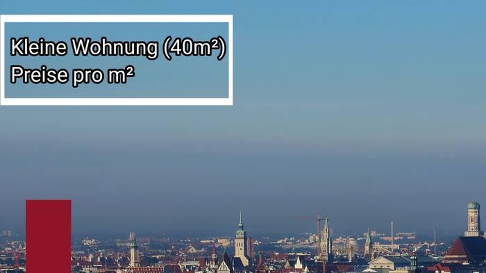 News video: Wie teuer sind Wohnungen in München?