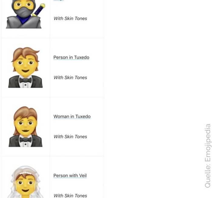 News video: Die neuen Emojis: Vom Bubble Tea bis zur bärtigen Braut