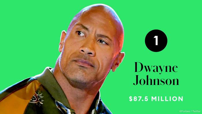 News video: Forbes Rich List: Dwayne Johnson ist wieder die Nummer eins