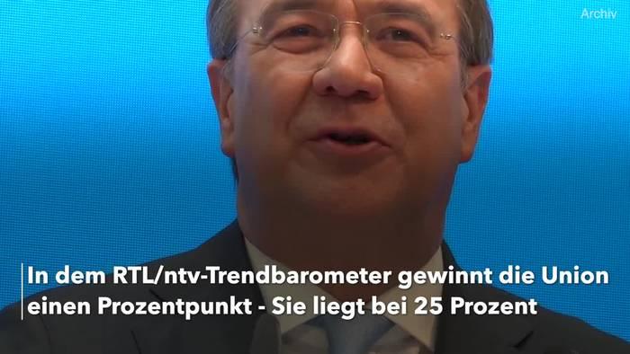 Video: Forsa-Umfrage: Union wieder vorn - SPD und FDP gleichauf
