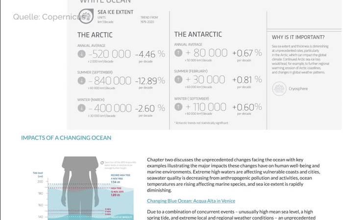 News video: Alarmierender Bericht: Arktis schmilzt, Meeresspiegel steigt